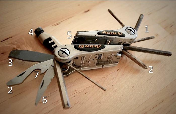 My Mini Tool Essentials