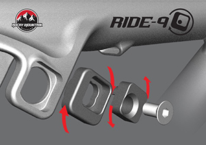 Rocky Mountain Ride-9 adjustable geometry diagram