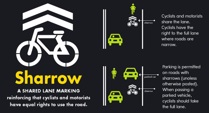 sharrows - shared lane markings