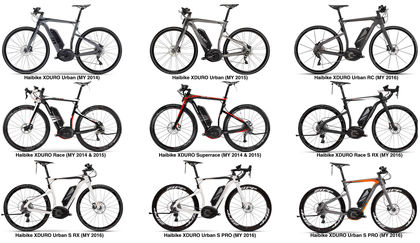 Recalled Haibike ebike models
