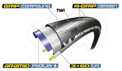 Michelin Power All Season Folding Clincher Road Tire