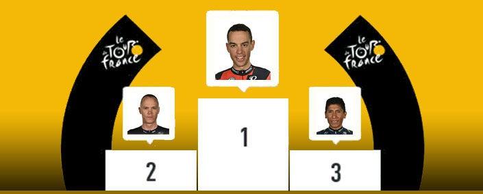 BikeRoar's 2017 Tour de France Podium Prediction