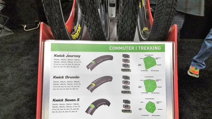 Kenda commuter / trekking bike tires