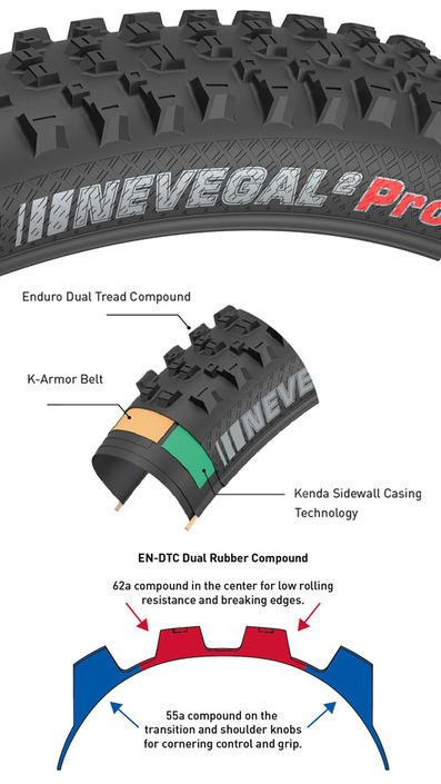 Kenda Nevegal 2 MTB tire