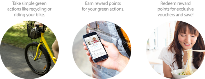 Take a challenge like riding your bike, then earn and redeem rewards - GreenMoney