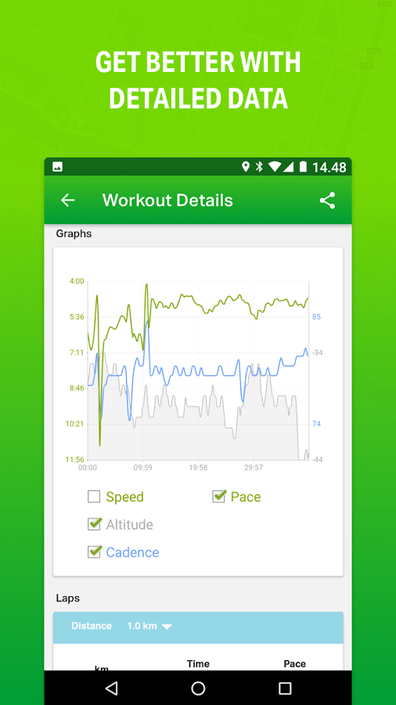 Get workout details - Endomondo