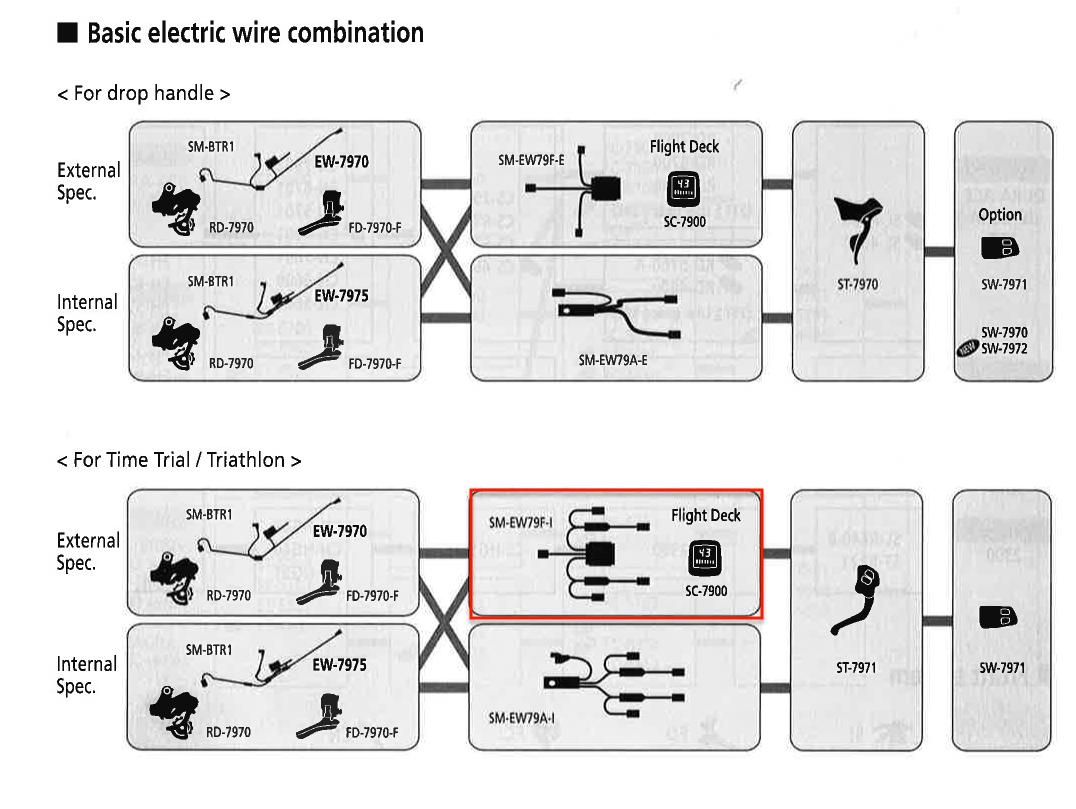 Shimano Shimano  Tt  Tri Controls Cable  Di2